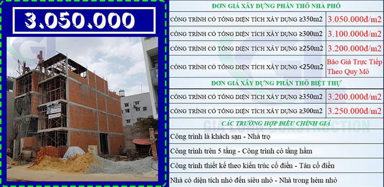 gia-xay-nha-phan-tho-2020